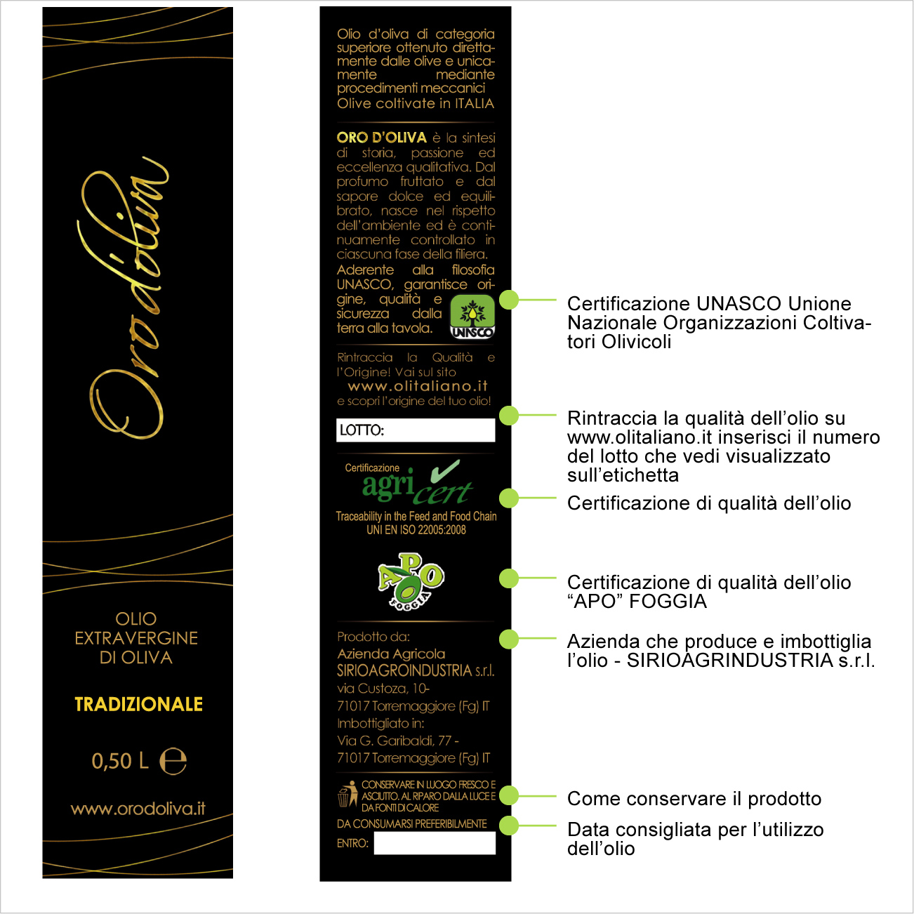 Famoso Oro d'oliva, come leggere l'etichetta - extravergine di oliva  XF41